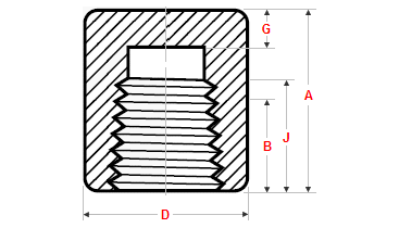 Dimensions Threaded Cap