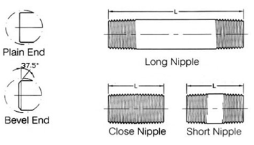 Dimensions Threaded Pipe Nipple