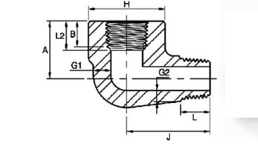 Dimensions Threaded Street Elbow