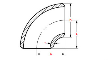 Dimensions of elbow