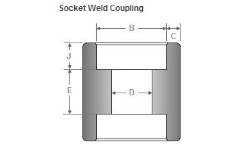 dimensions socketweld full coupling