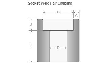 dimensions socketweld half coupling
